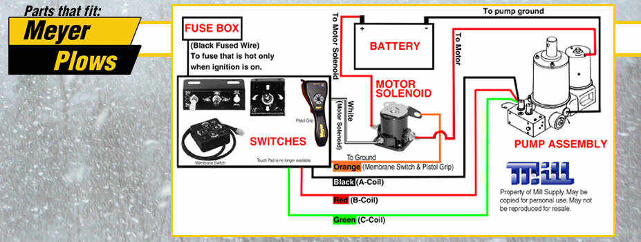 Meyer Plow Wiring Harness - Wiring Diagram Table on plow light-up back, plow lights for trucks, plow truck light rack, plow wiring diagram, plow light switches, plow solenoid wiring, plow light connectors,