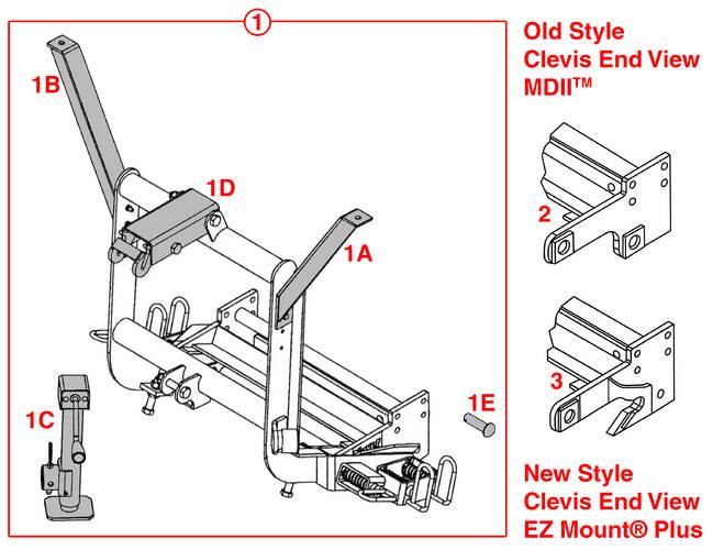 E-Z Mount Plus Lot Pro Clevis & Lift Frame