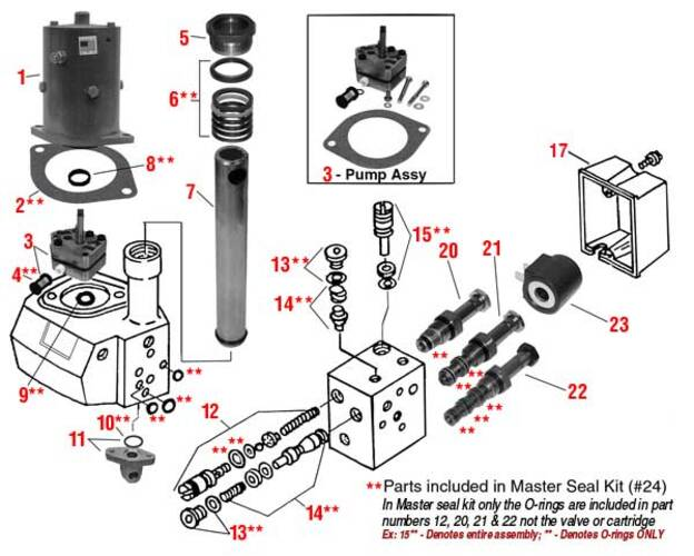 Western Power Pack Parts, Electric Solenoid